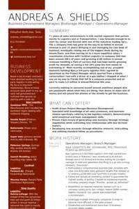 Branch Manager Resume Samples Visualcv Resume Samples