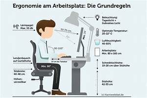 Beleuchtung Am Arbeitsplatz : ergonomie am arbeitsplatz tipps f rs b ro ~ Orissabook.com Haus und Dekorationen