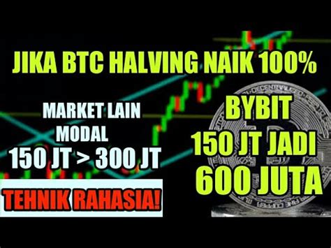 Bitcoin earnings hq @bitearningshq 31 dec 2015. Rahasia profit besar halving bitcoin di market bybit ! - YouTube