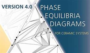 Acers U2013nist Upgraded Phase Equilibria Diagrams Dvd Boasts