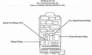 2003 honda odyssey fuse box location imageresizertoolcom With honda civic ac wiring diagram also 2004 honda cr v cooling fan diagram