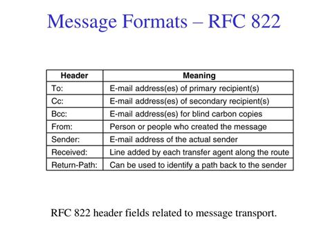 rfc message formats applications ppt powerpoint presentation fields header transport related