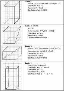 Oberflächeninhalt Quader Berechnen : ab schr gbilder mit berechnungen ~ Themetempest.com Abrechnung