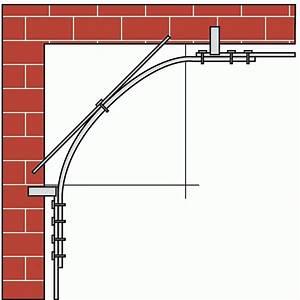 Porte Coulissante Angle Droit : rails profil s courbes 1722 pour ferrure porte coulissante ~ Melissatoandfro.com Idées de Décoration