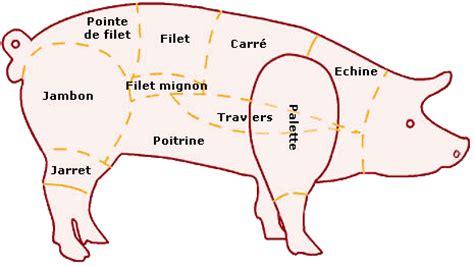cuisine jarret de porc les morceaux du cochon