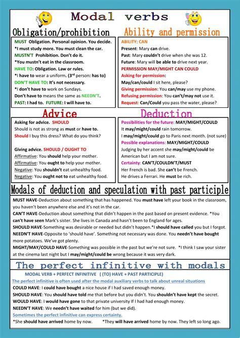 modal verbs upper intermediate level worksheet
