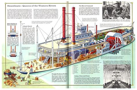 Steamboat Diagram by Steamboats Online Museum Dave Thomson Wing