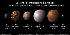More talk about Gliese 667 Cc, the 'Holy Grail' of ...