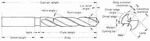 Standard Geometry Of Two