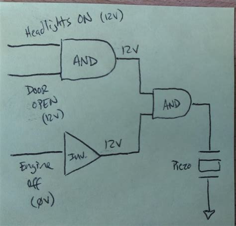 Digital Logic First Time Using Integrated Circuits