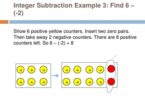 addition and subtraction of integers add sub