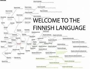 Finnish language. | Finnish Living | Pinterest | Language ...