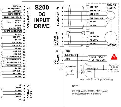 s200 dc input drive wiring diagram