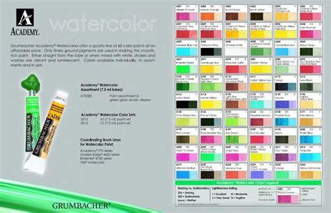 grumbacher academy watercolor chart watercolor paints