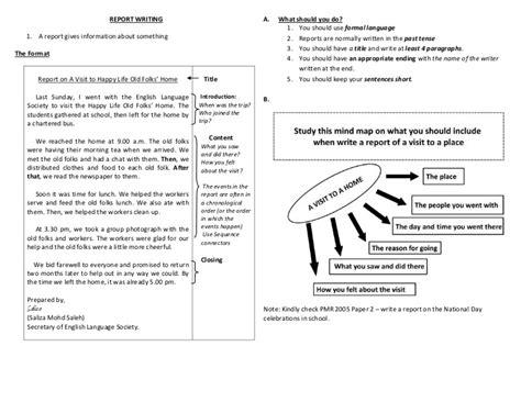 English Essay Writing Spm Phd Research Proposal Example English