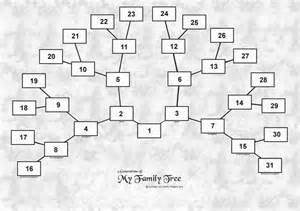 Blank Family Tree Template