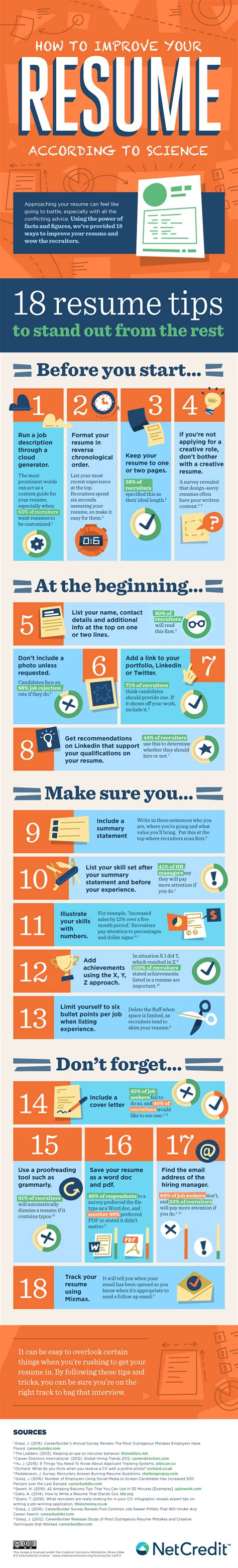 Tips On Writing A Professional Resume by 18 Tips On Writing A Professional Resume Infographic