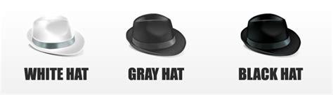 white hat seo seo оптимизация на сайт за търсачки основи