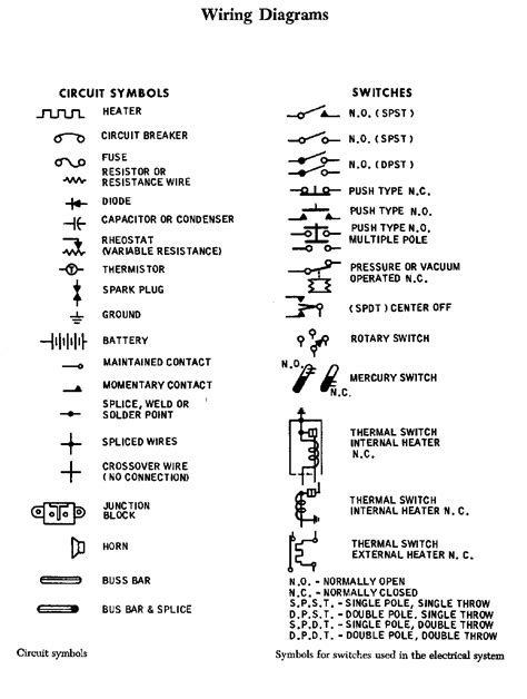 schematic symbols chart wiring diargram diagram engine
