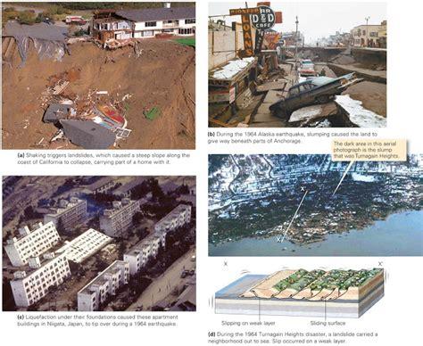 How Do Earthquakes Causes Damage?