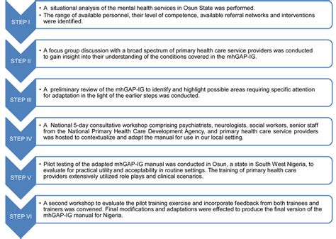 12 plos one word template clinic based infant screening