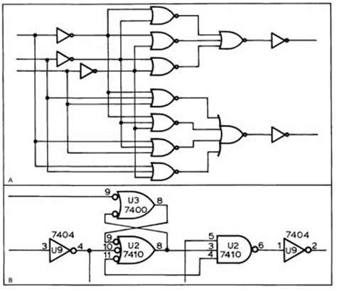 Schematic Logic Diagrams