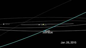 Asteroid to fly by Earth safely January 26 | Astronomy.com