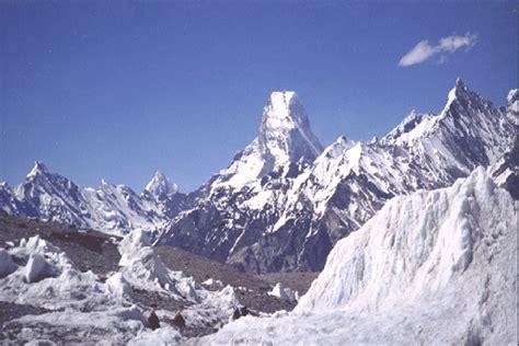 Najpiękniesze Góry I Szczyty