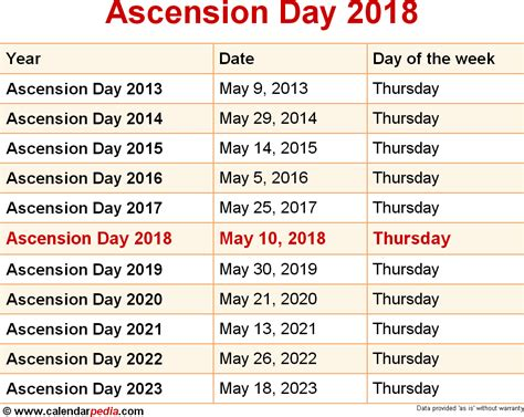 ascension day ascension day