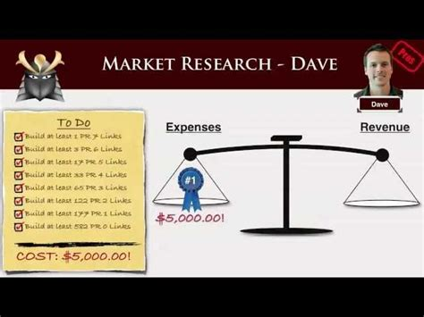 search engine optimization cost the true search engine optimization cost
