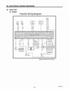 Electric Wiring Diagram  Electrical Wiring Diagrams