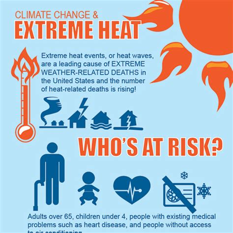Nceh  Protect Yourself From The Dangers Of Extreme Heat. Online Accredited Nursing Schools. Social Network White Label Website Design Mn. Budget Car Insurance Phone Number. Paralegal Online Degree Accredited. Pratt Design Management Umass Criminal Justice. Credit Card Legislation Dentist In Northridge. Hearthstone Heritage Wood Stove. Personal Bank Loans Online Phet Solar System