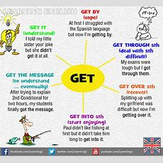 Verb Collocations  The Teacher's Box