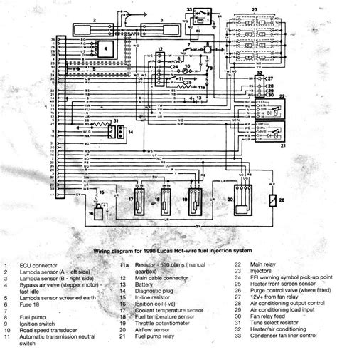 Rover V8 Wiring Diagram by 1994 Land Rover Discovery Engine Diagram Wiring Library