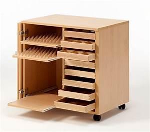 Meuble Rangement Couture : meuble rangement couture ekipia ~ Farleysfitness.com Idées de Décoration