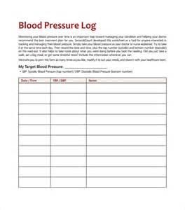 Printable Blood Pressure Log Template