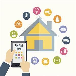 Smart Home Systems : security flaws in popular smart home automation hubs ~ Frokenaadalensverden.com Haus und Dekorationen