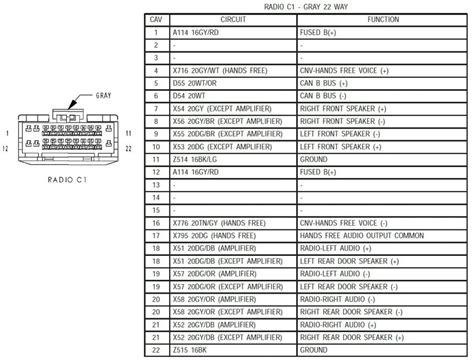 wiring diagram kenwood radio kenwood radio wiring diagram fuse box and wiring diagram