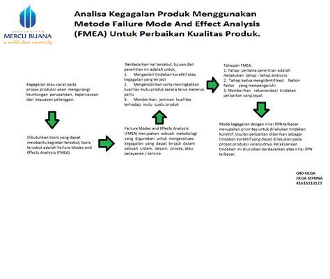 Gaji di pt indowooyang : KaryaTulisIlmiah123.com: Analisa Kegagalan Produk ...