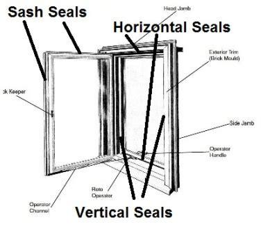 pella window door pwd command service parts biltbest