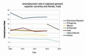 Thesis on unemployment pdf