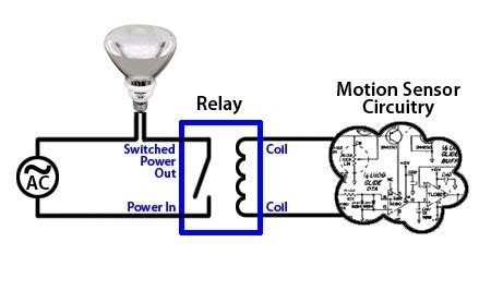 Porch Light With Photocell Wiring Diagram by Heath Zenith 067208 Motion Sensor Light Wiring Diagram