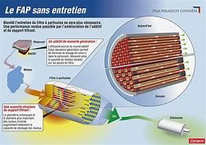 Regeneration Fap Bmw : fonctionnement du filtre particules comment viter l 39 encrassement du fap ~ Melissatoandfro.com Idées de Décoration