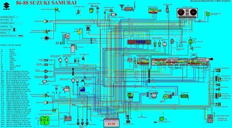 Suzuki Samurai Wiring Diagram Cars Love