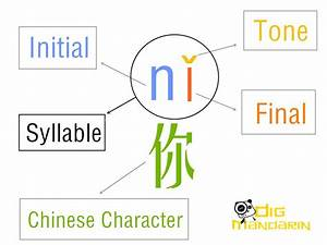 Pinyin 李老師中文班 Timpview Chinese