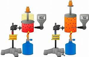 Spezifische Wärme Berechnen : spezifische w rmekapazit t von gasen maschinenbau physik ~ Themetempest.com Abrechnung