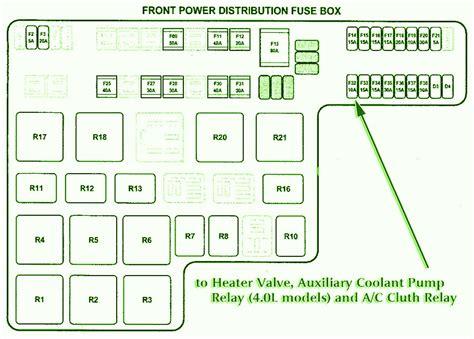 2007 jaguar s type front power distribution fuse box diagram circuit wiring diagrams