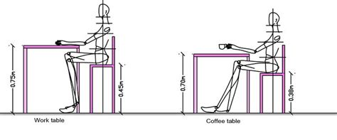 average reception desk height body measurements ergonomics for table and chair dining
