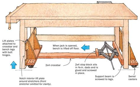 rolling lift   workbench finewoodworking