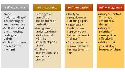 coaching model leading